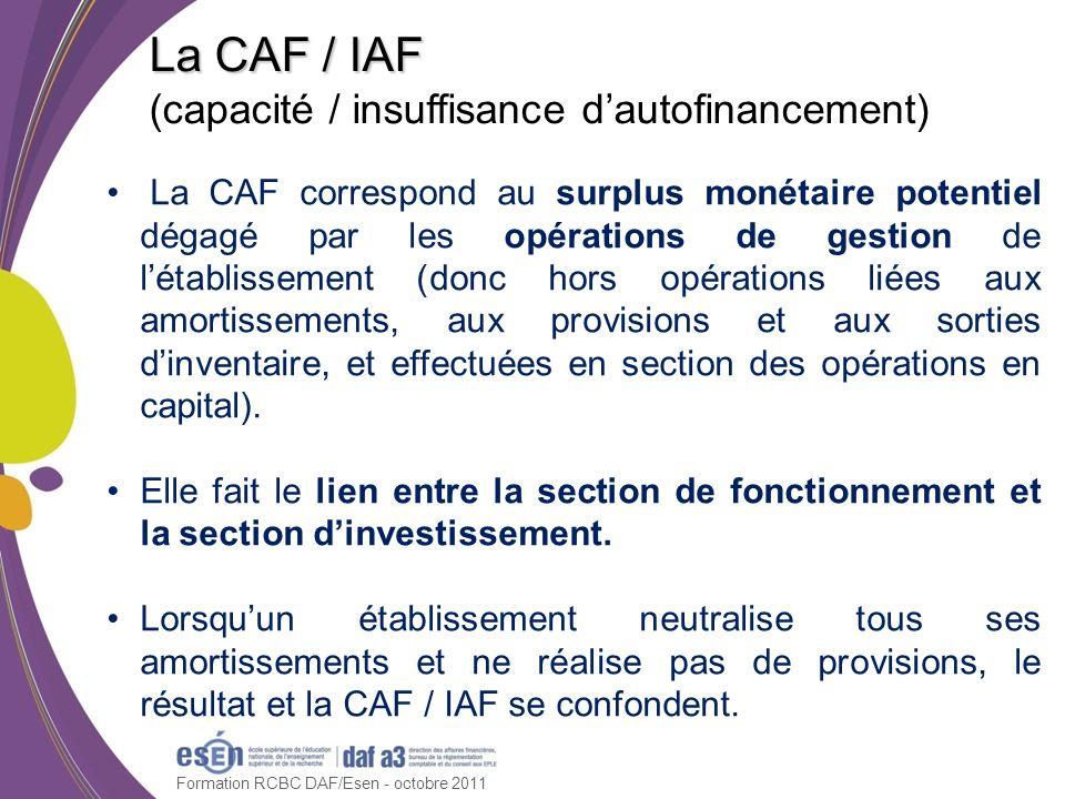 Formation RCBC DAF/Esen - octobre 2011 La CAF / IAF (capacité / insuffisance dautofinancement) La CAF correspond au surplus monétaire potentiel dégagé