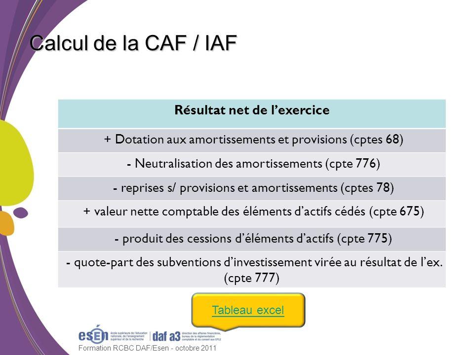 Formation RCBC DAF/Esen - octobre 2011 Calcul de la CAF / IAF Résultat net de lexercice + Dotation aux amortissements et provisions (cptes 68) - Neutr