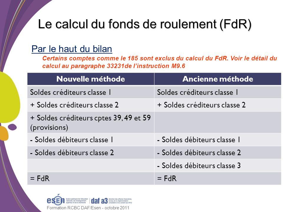 Formation RCBC DAF/Esen - octobre 2011 Le calcul du fonds de roulement(FdR) Le calcul du fonds de roulement (FdR) Nouvelle méthodeAncienne méthode Sol