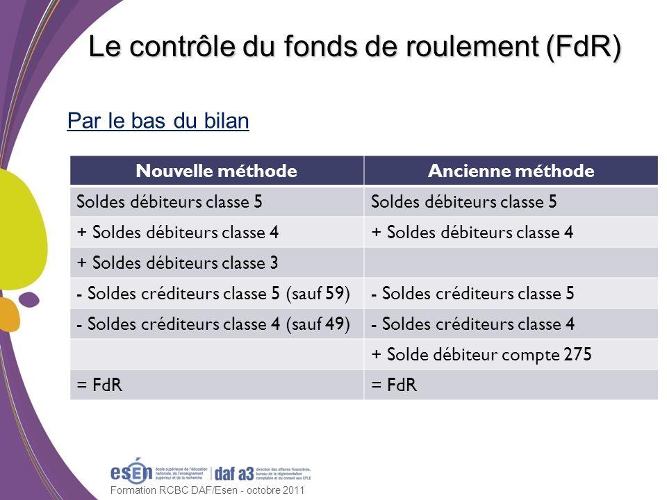 Formation RCBC DAF/Esen - octobre 2011 Le contrôle du fonds de roulement(FdR) Le contrôle du fonds de roulement (FdR) Par le bas du bilan Nouvelle mét