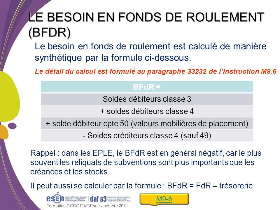 Formation RCBC DAF/Esen - octobre 2011 LE BESOIN EN FONDS DE ROULEMENT (BFDR) Rappel : dans les EPLE, le BFdR est en général négatif, car le plus souv