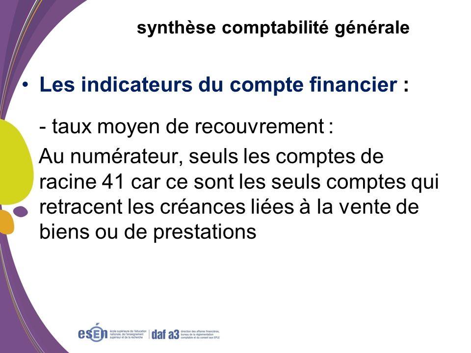 synthèse comptabilité générale Les indicateurs du compte financier : - taux moyen de recouvrement : Au numérateur, seuls les comptes de racine 41 car