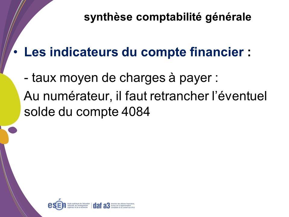 synthèse comptabilité générale Les indicateurs du compte financier : - taux moyen de charges à payer : Au numérateur, il faut retrancher léventuel sol