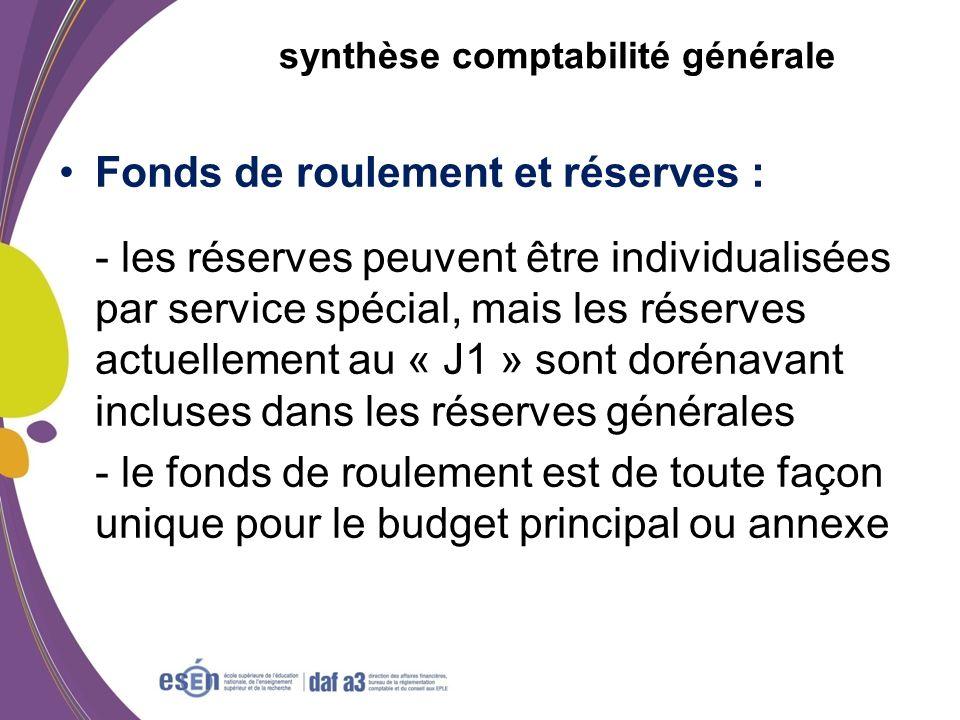 synthèse comptabilité générale Fonds de roulement et réserves : - les réserves peuvent être individualisées par service spécial, mais les réserves act