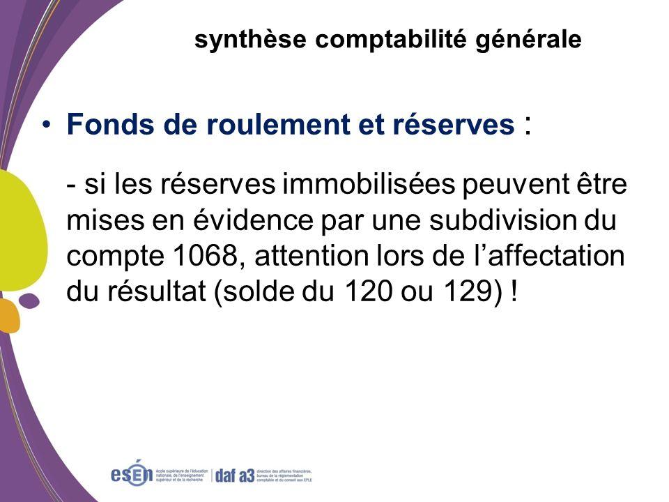 synthèse comptabilité générale Fonds de roulement et réserves : - si les réserves immobilisées peuvent être mises en évidence par une subdivision du c