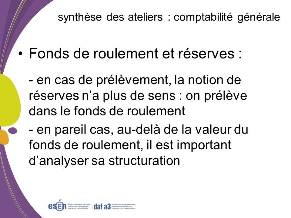 synthèse des ateliers : comptabilité générale Fonds de roulement et réserves : - en cas de prélèvement, la notion de réserves na plus de sens : on pré