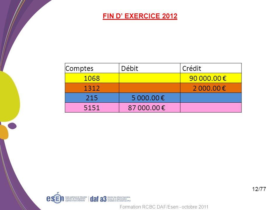 12/77 Formation RCBC DAF/Esen - octobre 2011 Comptes Débit Crédit 1068 90 000.00 1312 2 000.00 215 5 000.00 5151 87 000.00 FIN D EXERCICE 2012