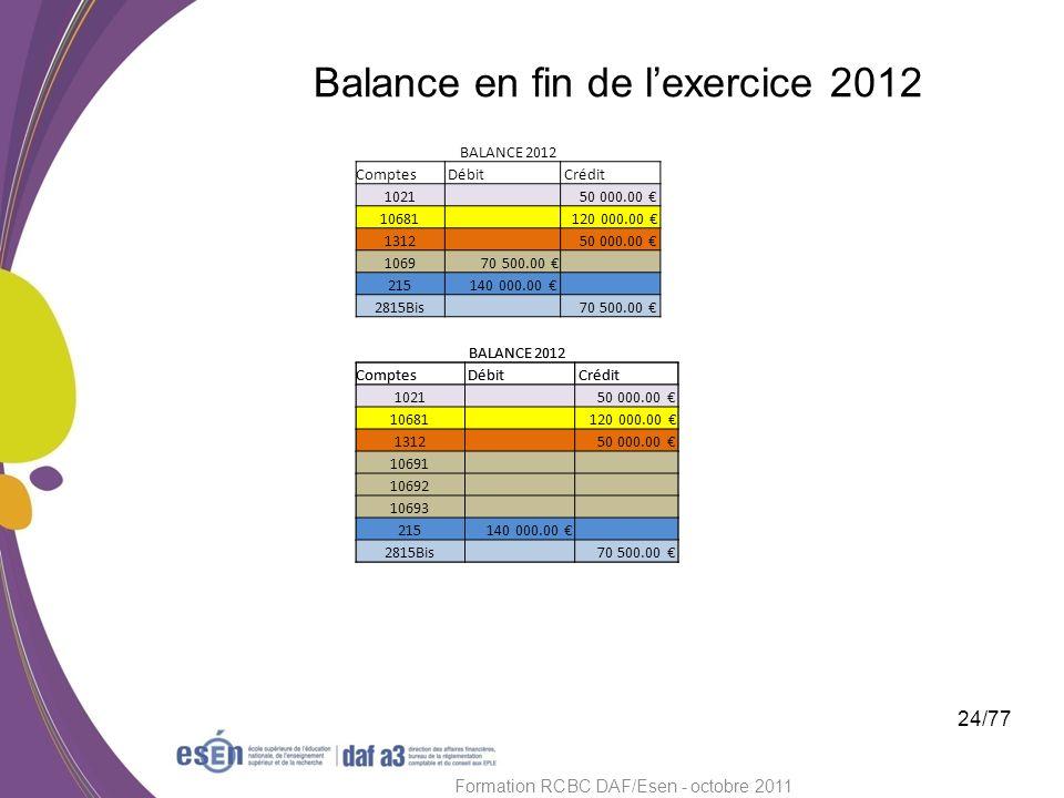 Balance en fin de lexercice 2012 24/77 Formation RCBC DAF/Esen - octobre 2011 BALANCE 2012 Comptes Débit Crédit 1021 50 000.00 10681 120 000.00 1312 5
