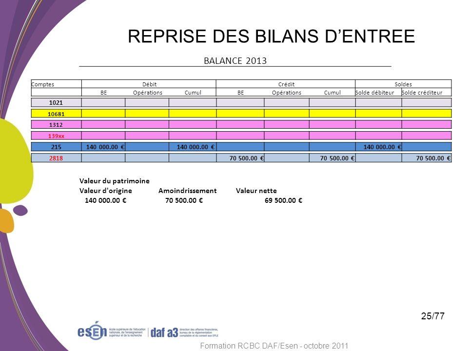 REPRISE DES BILANS DENTREE 25/77 Formation RCBC DAF/Esen - octobre 2011 BALANCE 2013 Comptes Débit CréditSoldes BE Opérations Cumul BE Opérations Cumu