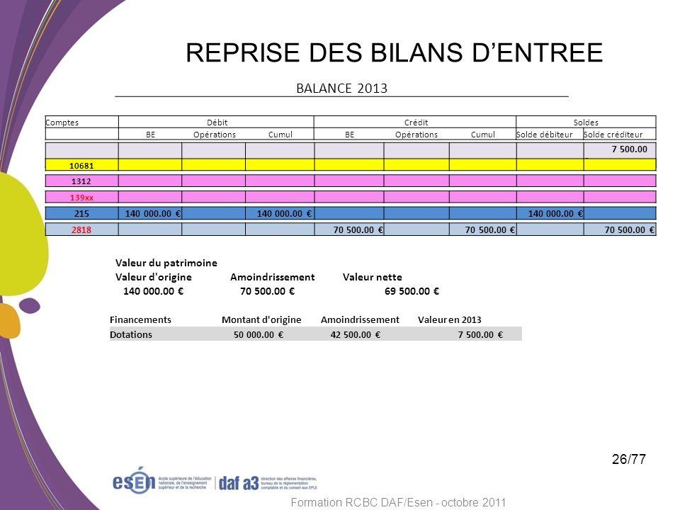 REPRISE DES BILANS DENTREE 26/77 Formation RCBC DAF/Esen - octobre 2011 BALANCE 2013 Comptes Débit CréditSoldes BE Opérations Cumul BE Opérations Cumu