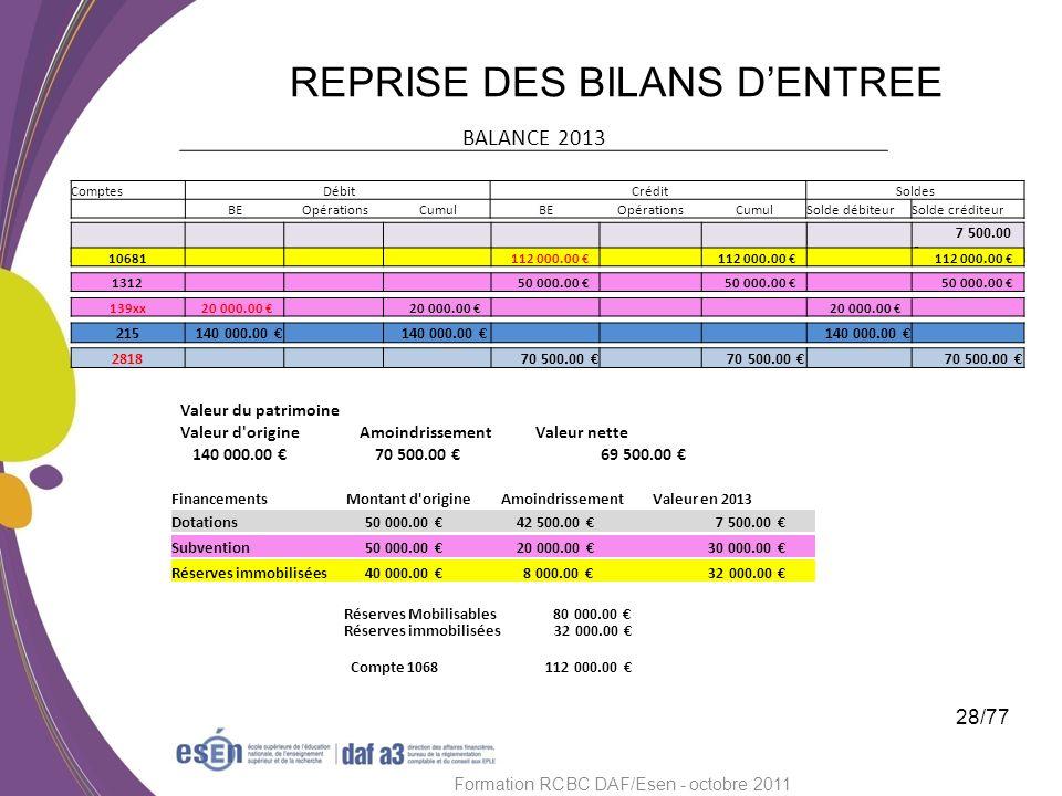 REPRISE DES BILANS DENTREE 28/77 Formation RCBC DAF/Esen - octobre 2011 BALANCE 2013 Comptes Débit CréditSoldes BE Opérations Cumul BE Opérations Cumu