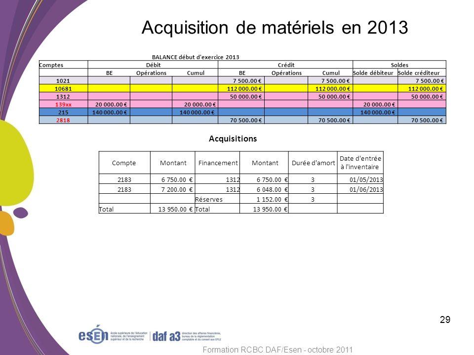 Acquisition de matériels en 2013 29 Formation RCBC DAF/Esen - octobre 2011 Compte Montant Financement Montant Durée d'amort Date d'entrée à l'inventai