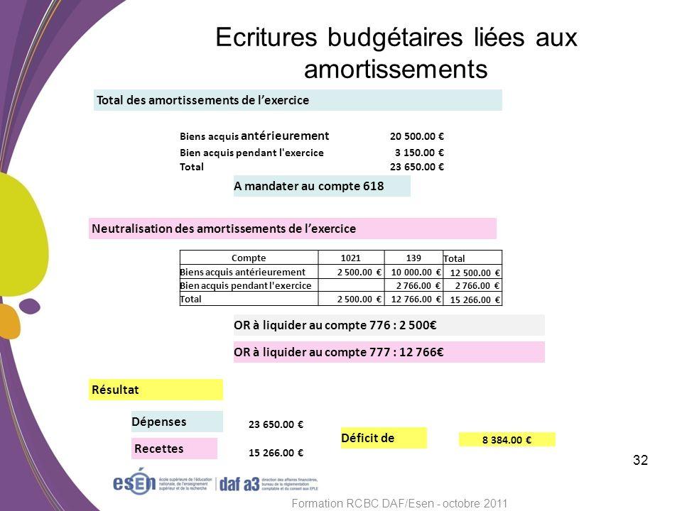 Ecritures budgétaires liées aux amortissements 32 Formation RCBC DAF/Esen - octobre 2011 Total des amortissements de lexercice Biens acquis antérieure