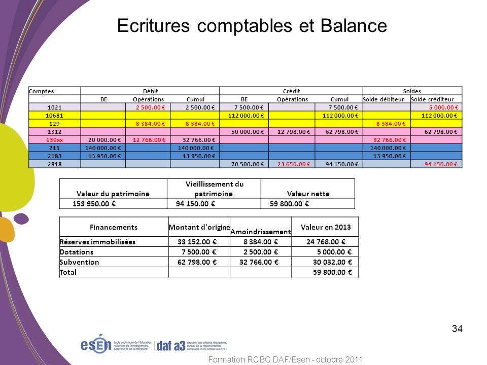 34 Formation RCBC DAF/Esen - octobre 2011 Ecritures comptables et Balance Comptes Débit CréditSoldes BE Opérations Cumul BE Opérations CumulSolde débi