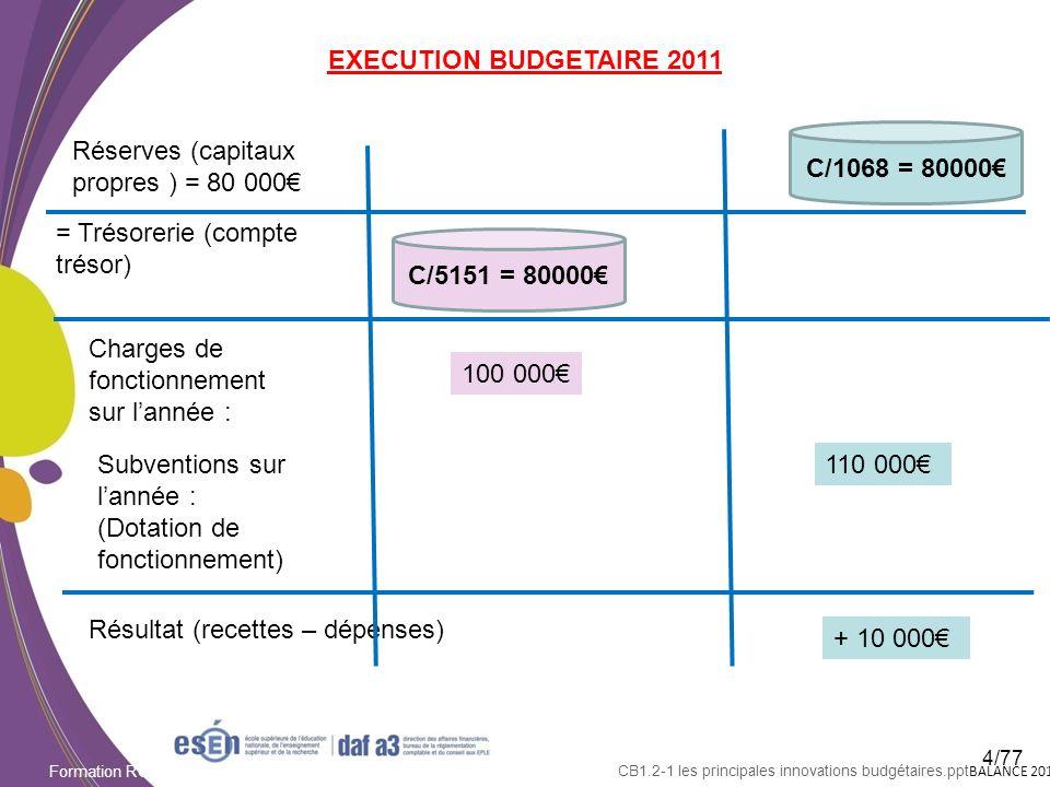 Formation RCBC DAF/Esen - octobre 2011 CB1.2-1 les principales innovations budgétaires.ppt BALANCE 2013 Comptes Débit Crédit Soldes BE Opérations Cumu