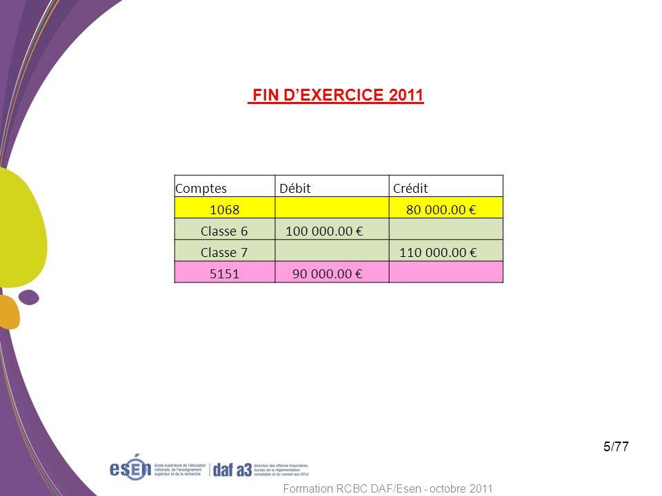 5/77 Formation RCBC DAF/Esen - octobre 2011 FIN DEXERCICE 2011 Comptes Débit Crédit 1068 80 000.00 Classe 6 100 000.00 Classe 7 110 000.00 5151 90 000