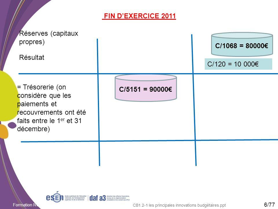 Formation RCBC DAF/Esen - octobre 2011 CB1.2-1 les principales innovations budgétaires.ppt FIN DEXERCICE 2011 Réserves (capitaux propres) = Trésorerie