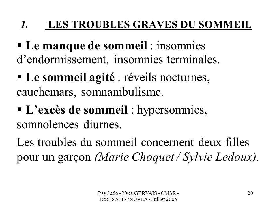 Psy / ado - Yves GERVAIS - CMSR - Doc ISATIS / SUPEA - Juillet 2005 20 1. LES TROUBLES GRAVES DU SOMMEIL Le manque de sommeil : insomnies dendormissem