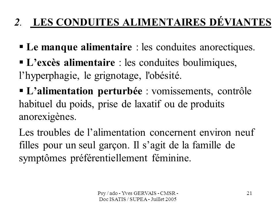 Psy / ado - Yves GERVAIS - CMSR - Doc ISATIS / SUPEA - Juillet 2005 21 2. LES CONDUITES ALIMENTAIRES DÉVIANTES Le manque alimentaire : les conduites a