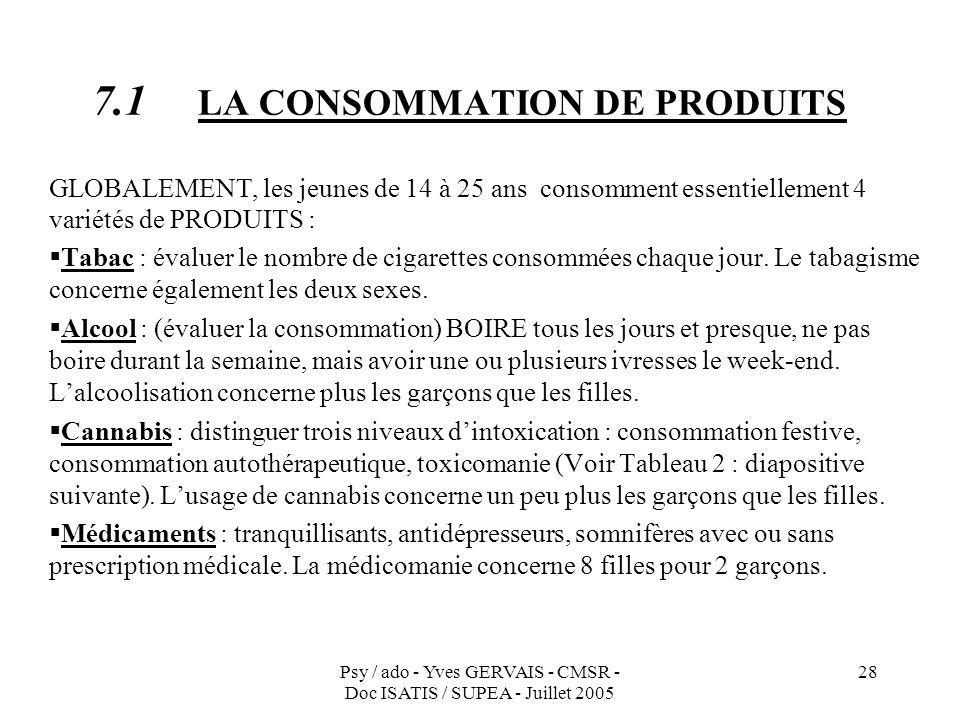 Psy / ado - Yves GERVAIS - CMSR - Doc ISATIS / SUPEA - Juillet 2005 28 7.1 LA CONSOMMATION DE PRODUITS GLOBALEMENT, les jeunes de 14 à 25 ans consomme