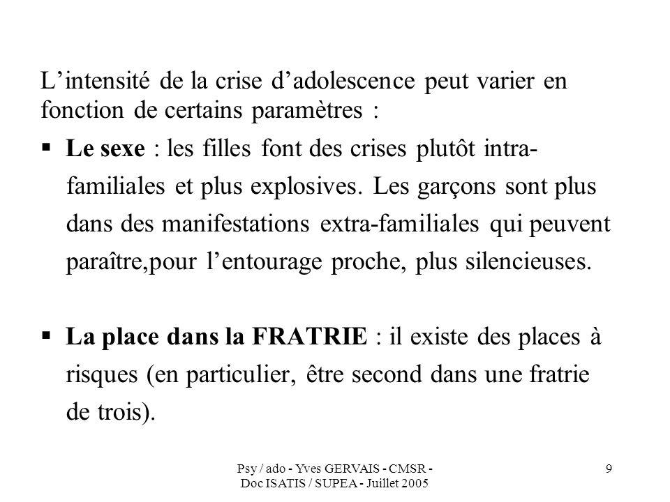 Psy / ado - Yves GERVAIS - CMSR - Doc ISATIS / SUPEA - Juillet 2005 9 Lintensité de la crise dadolescence peut varier en fonction de certains paramètr
