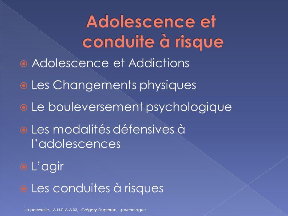 Adolescence et Addictions Les Changements physiques Le bouleversement psychologique Les modalités défensives à ladolescences Lagir Les conduites à ris