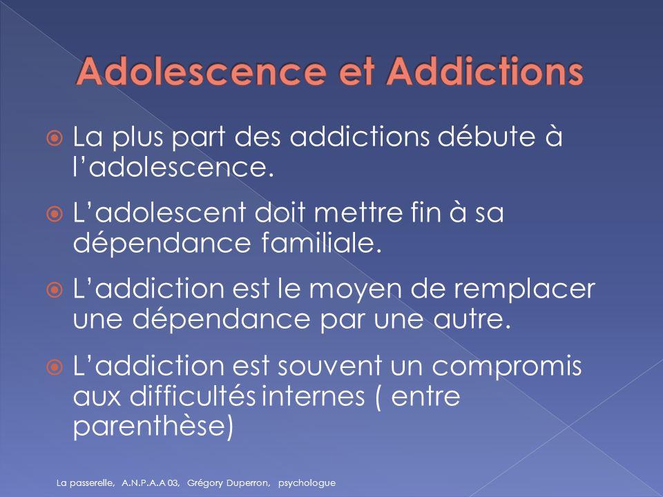 La plus part des addictions débute à ladolescence. Ladolescent doit mettre fin à sa dépendance familiale. Laddiction est le moyen de remplacer une dép