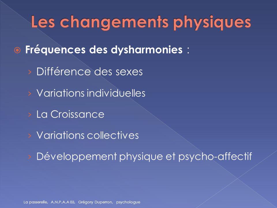 Fréquences des dysharmonies : Différence des sexes Variations individuelles La Croissance Variations collectives Développement physique et psycho-affe