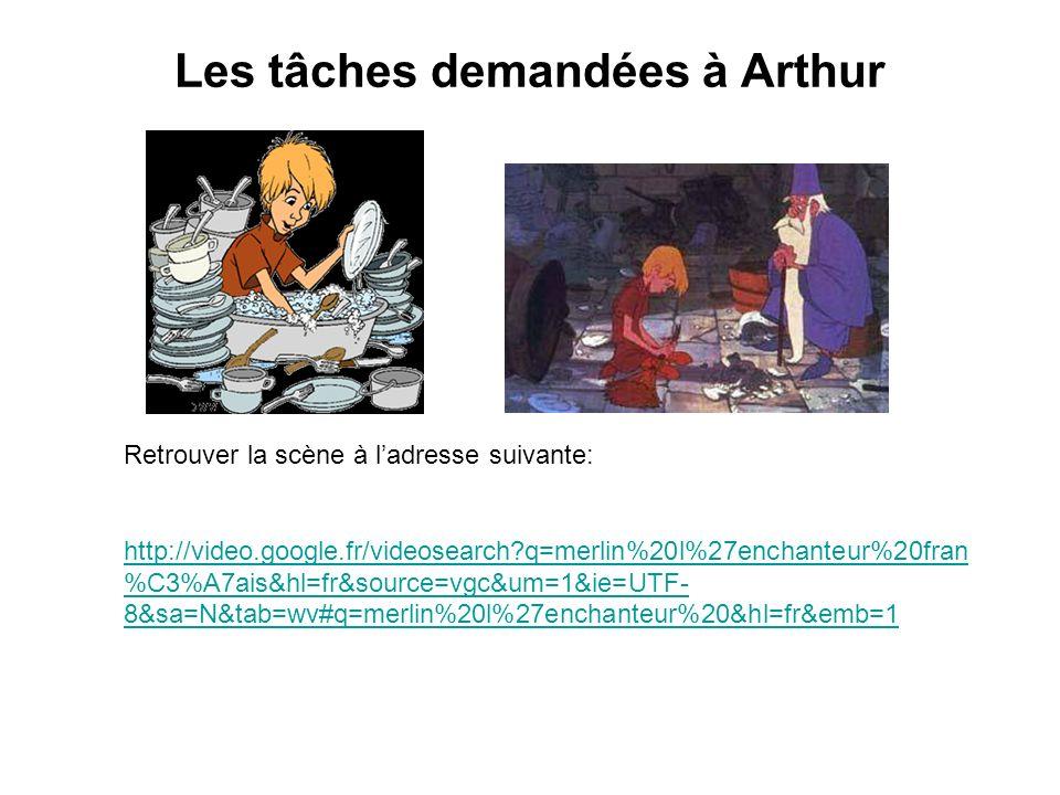 Le comportement de Kay vis-à-vis dArthur Retrouver la scène à ladresse suivante: http://video.google.fr/videosearch?hl=fr&client=firefox- a&rls=org.mozilla:fr:official&hs=LLd&q=merlin%20arthur%20et%20%20ka y%20dysney&um=1&ie=UTF- 8&sa=N&tab=wv#q=merlin%20l%27enchanteur%201%20%C3%A0%205 &hl=fr&emb=0