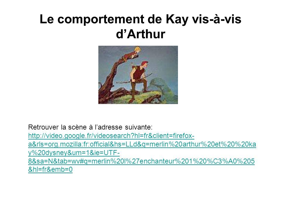 Le comportement de Kay vis-à-vis dArthur Retrouver la scène à ladresse suivante: http://video.google.fr/videosearch?hl=fr&client=firefox- a&rls=org.mo