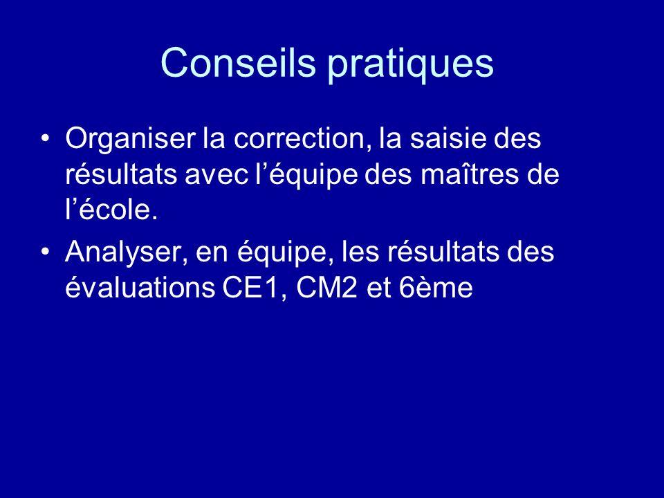 Conseils pratiques Organiser la correction, la saisie des résultats avec léquipe des maîtres de lécole. Analyser, en équipe, les résultats des évaluat