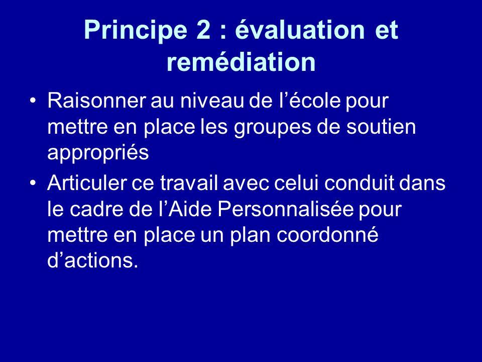 Principe 2 : évaluation et remédiation Raisonner au niveau de lécole pour mettre en place les groupes de soutien appropriés Articuler ce travail avec celui conduit dans le cadre de lAide Personnalisée pour mettre en place un plan coordonné dactions.