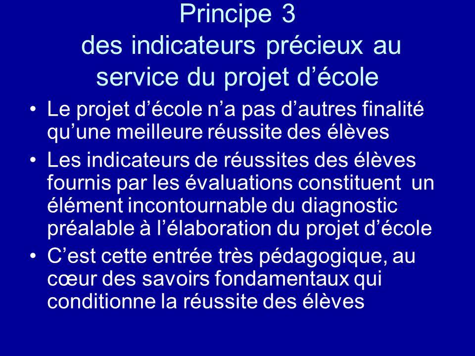 Principe 3 des indicateurs précieux au service du projet décole Le projet décole na pas dautres finalité quune meilleure réussite des élèves Les indic