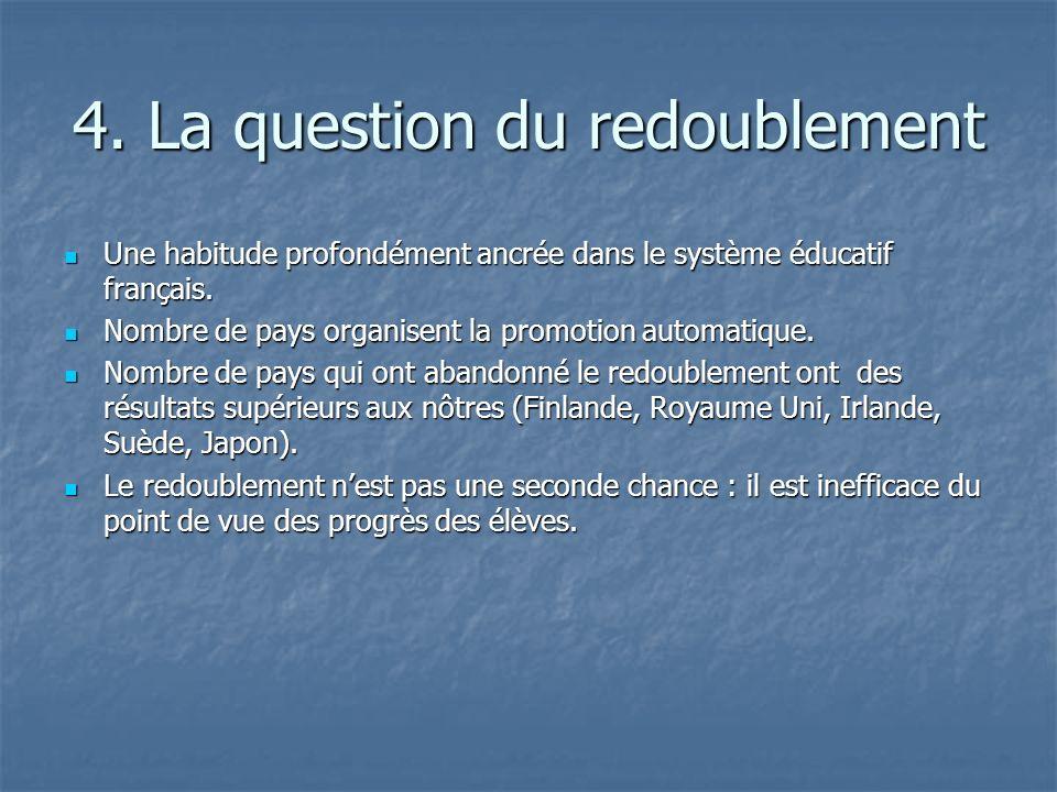4. La question du redoublement Une habitude profondément ancrée dans le système éducatif français.