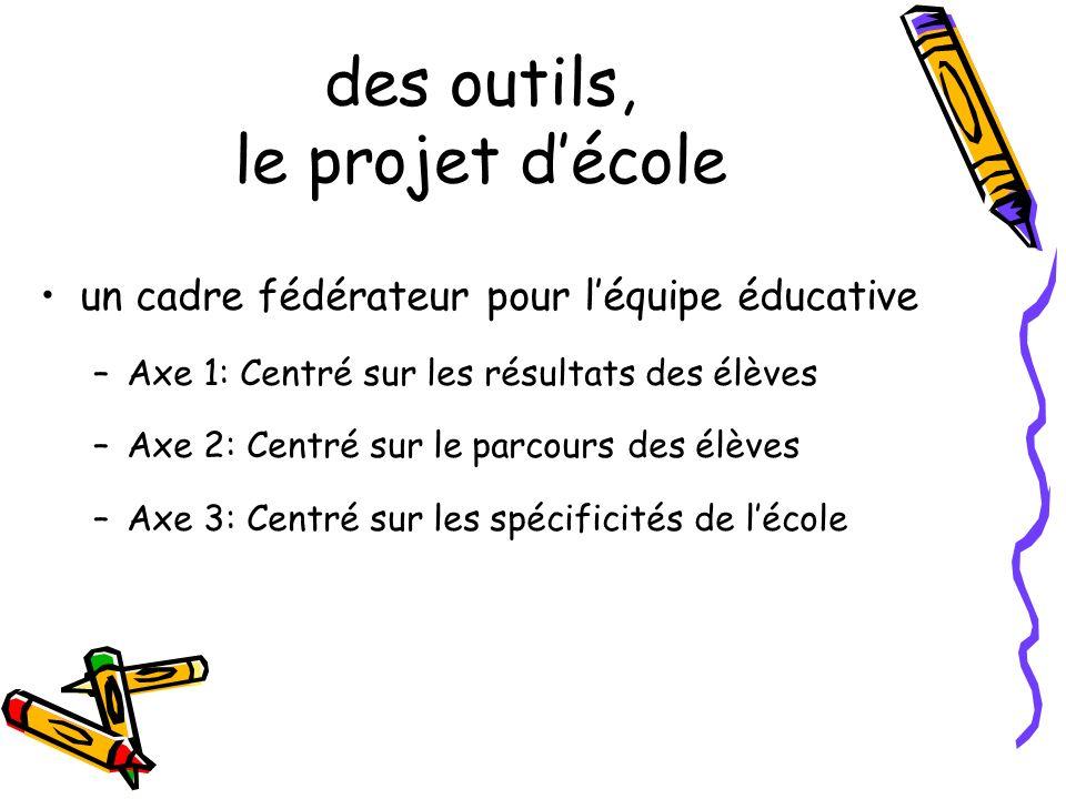 un cadre fédérateur pour léquipe éducative –Axe 1: Centré sur les résultats des élèves –Axe 2: Centré sur le parcours des élèves –Axe 3: Centré sur les spécificités de lécole des outils, le projet décole