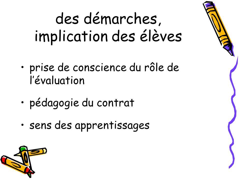 des démarches, implication des élèves prise de conscience du rôle de lévaluation pédagogie du contrat sens des apprentissages