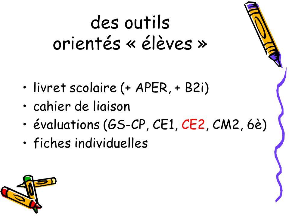 des outils orientés « élèves » livret scolaire (+ APER, + B2i) cahier de liaison évaluations (GS-CP, CE1, CE2, CM2, 6è) fiches individuelles