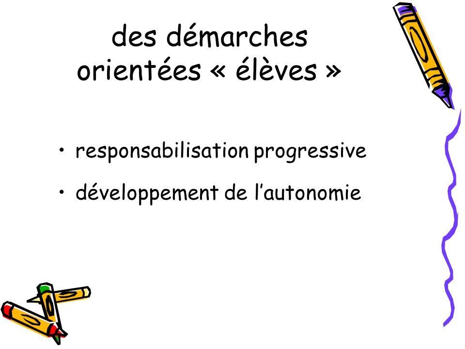 des démarches orientées « enseignants » concertation avec enseignants (intracycle – intercycle – inter écoles) concertation avec partenaires (professionnels, parents)