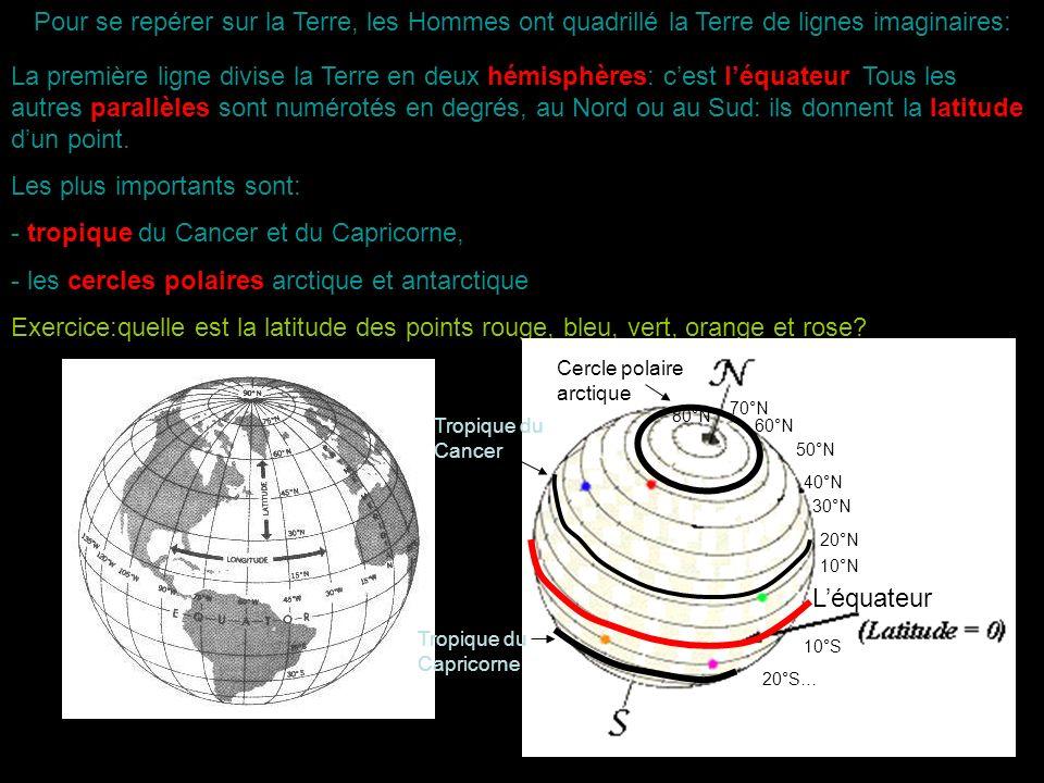 Pour se repérer sur la Terre, les Hommes ont quadrillé la Terre de lignes imaginaires: La première ligne divise la Terre en deux hémisphères: cest léq