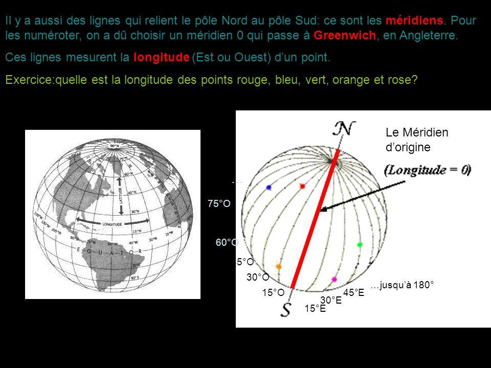 Il y a aussi des lignes qui relient le pôle Nord au pôle Sud: ce sont les méridiens. Pour les numéroter, on a dû choisir un méridien 0 qui passe à Gre