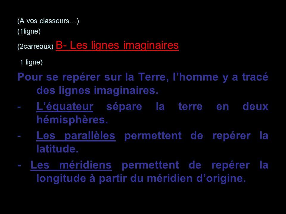 (A vos classeurs…) (1ligne) (2carreaux) B- Les lignes imaginaires (1 ligne) Pour se repérer sur la Terre, lhomme y a tracé des lignes imaginaires. -Lé