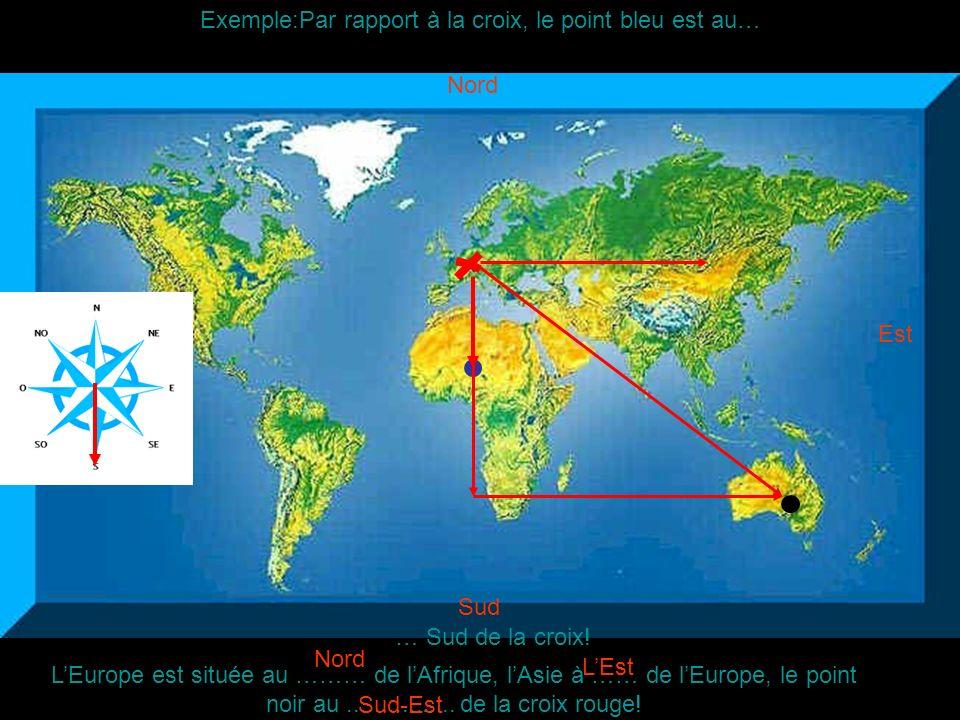 Exemple:Par rapport à la croix, le point bleu est au… … Sud de la croix! LEurope est située au ……… de lAfrique, lAsie à …… de lEurope, le point noir a