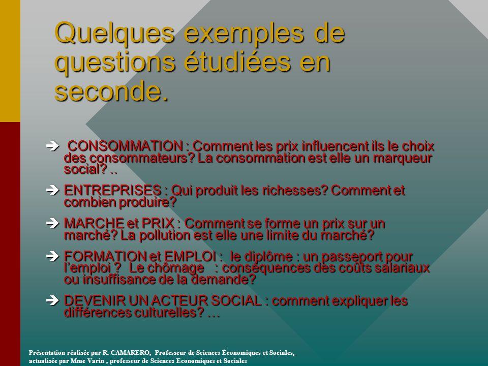 Quelques exemples de questions étudiées en seconde.