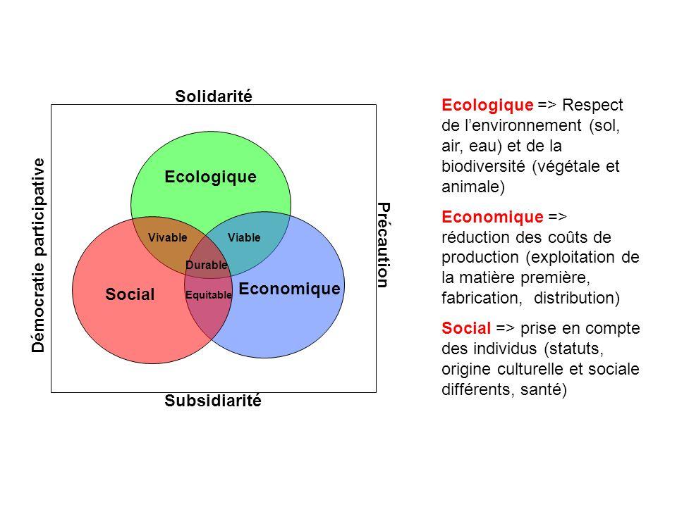 Ecologique => Respect de lenvironnement (sol, air, eau) et de la biodiversité (végétale et animale) Economique => réduction des coûts de production (e