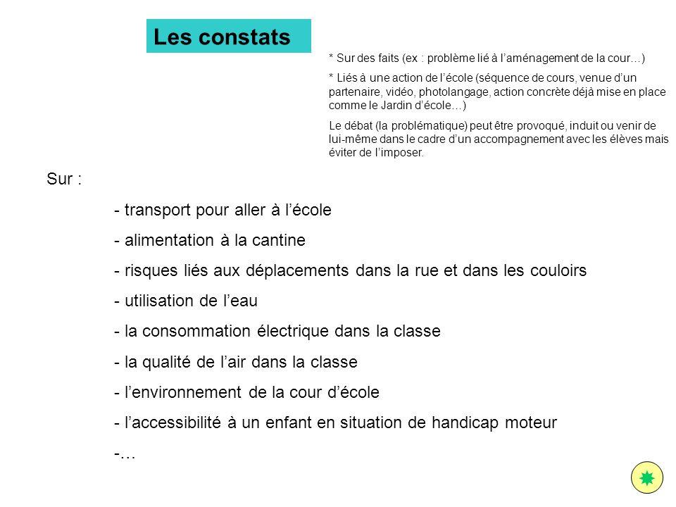 Sur : - transport pour aller à lécole - alimentation à la cantine - risques liés aux déplacements dans la rue et dans les couloirs - utilisation de le