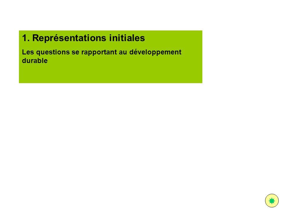 1. Représentations initiales Les questions se rapportant au développement durable