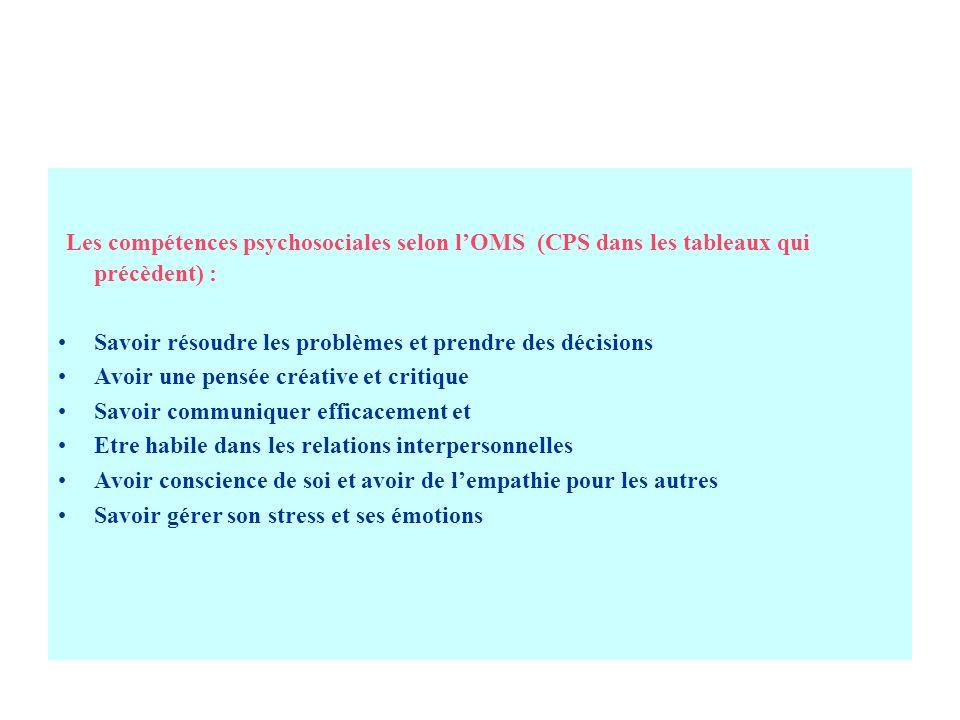Les compétences psychosociales selon lOMS (CPS dans les tableaux qui précèdent) : Savoir résoudre les problèmes et prendre des décisions Avoir une pen