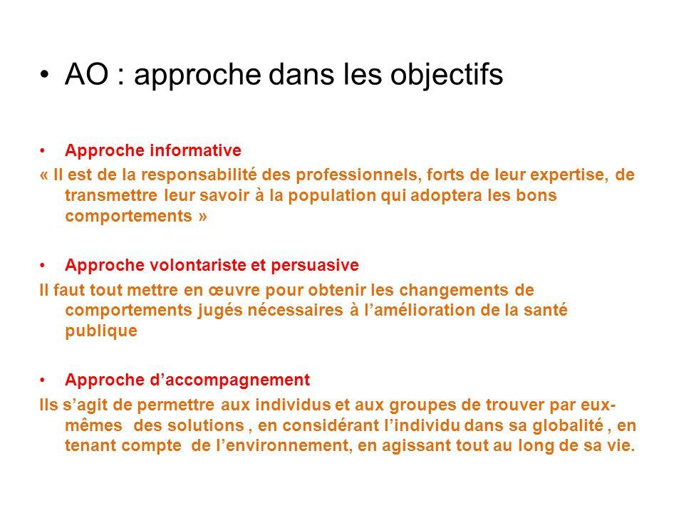AO : approche dans les objectifs Approche informative « Il est de la responsabilité des professionnels, forts de leur expertise, de transmettre leur s