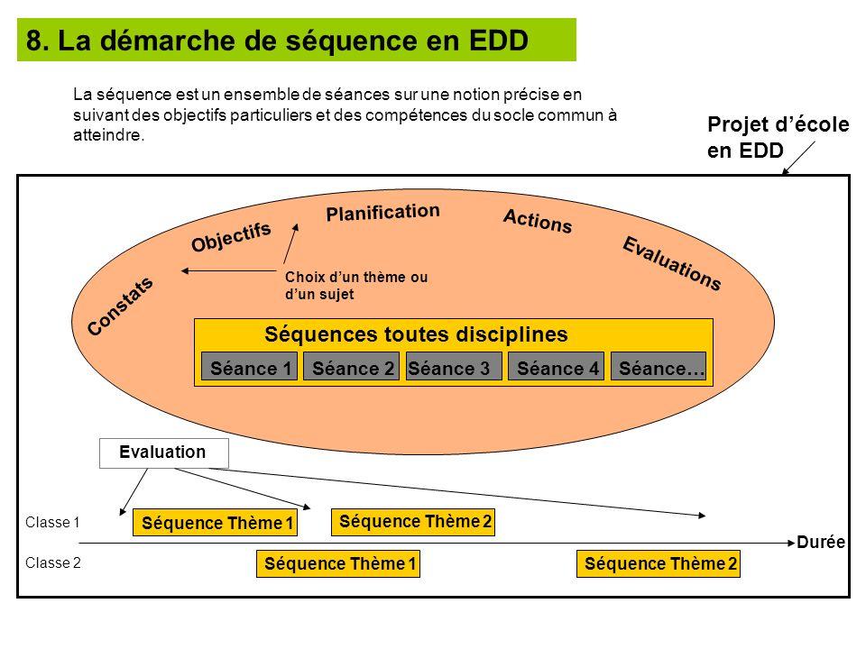 La séquence est un ensemble de séances sur une notion précise en suivant des objectifs particuliers et des compétences du socle commun à atteindre. 8.