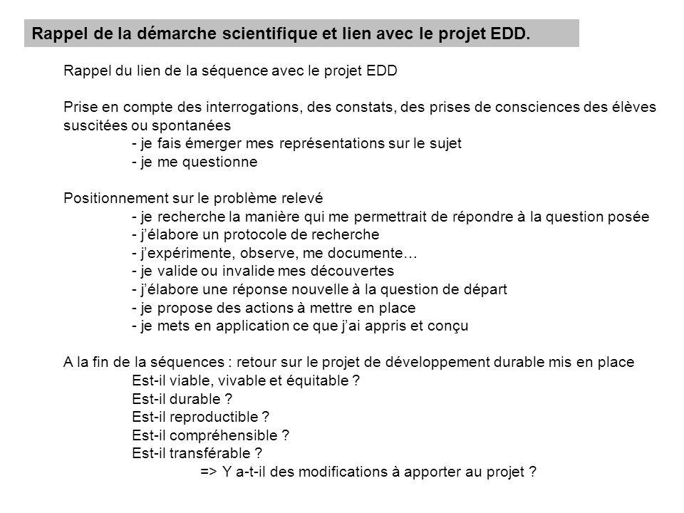 Rappel du lien de la séquence avec le projet EDD Prise en compte des interrogations, des constats, des prises de consciences des élèves suscitées ou s